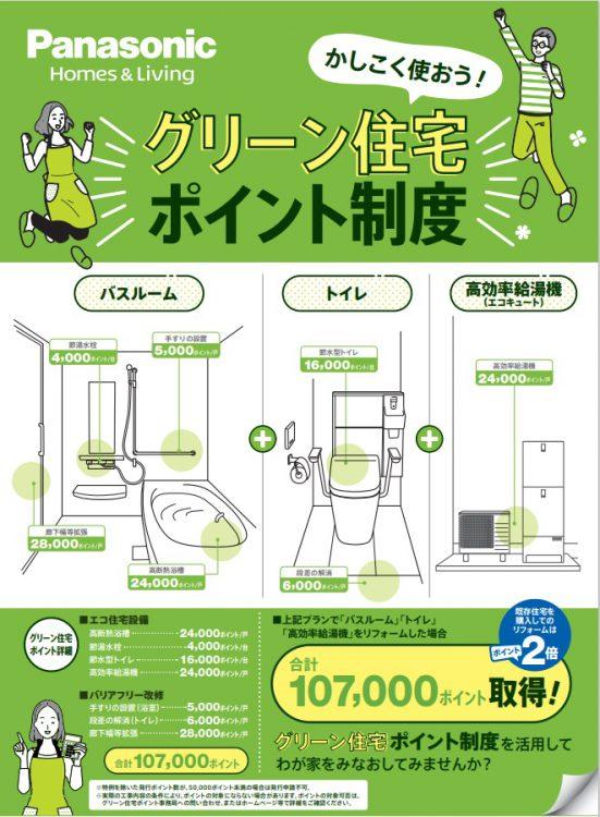 小野寺住設のグリーン住宅ポイント制度表